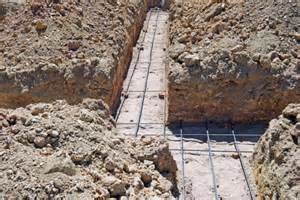 Types Of Foundations For Houses by Home Foundation Types The Basic Home Foundation Types