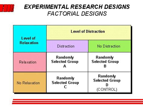 design experiment statistics doctor disruption 187 design methods 22 experiments