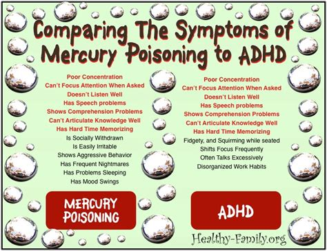 How To Detox Heavy Metals From The Brain by Mercury Poisoning Can It Cause Adhd A Look At Recent