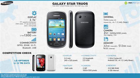 Harga Samsung A5 Spek spek dan harga smartphone samsung terbaru 2014