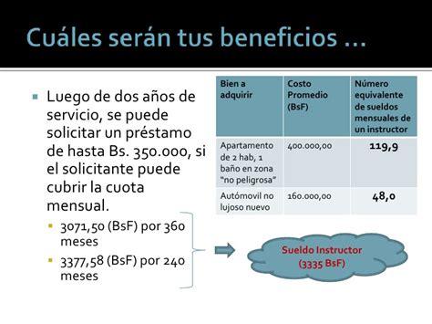 cuanto gana un profesor 2016 salario de un profesor en argentina 2016 sueldo de un