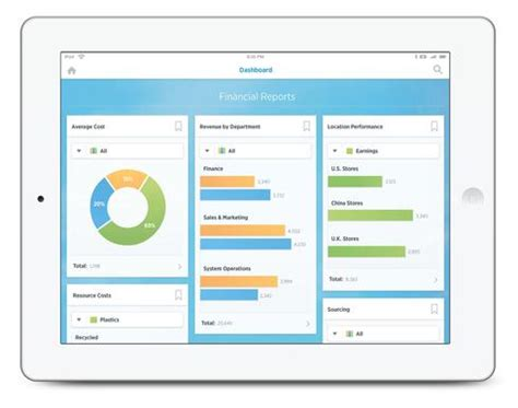 Forms Design Software workday streamlines mobile apps unveils big data plans