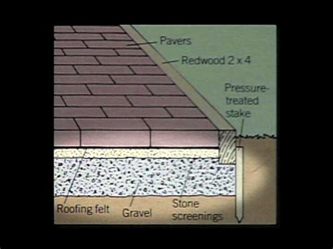 Patio Foundation Depth by Avoiding Common Errors With Paving Stones Asphalt Driveways