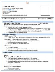 example of mba resume