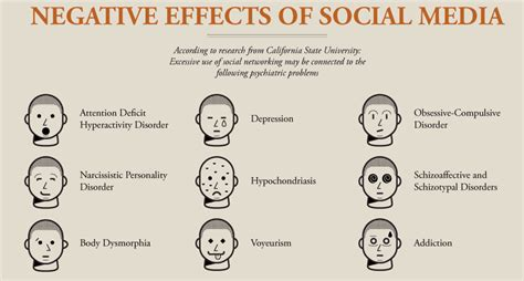 thesis about the effects of social media awesome facts negative effects of social media on your health