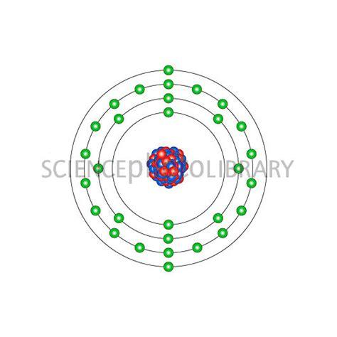zinc protons zinc atomic structure stock image c013 1553 science