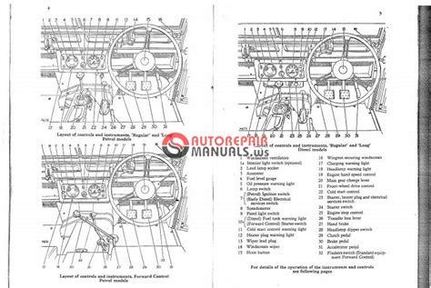 land rover series 3 wiring diagram pdf k