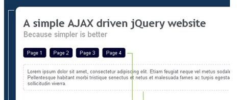 jquery tutorial for ajax 15 best ajax tutorials to get you started bestagencies com
