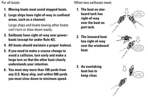 boat terms for dummies sailing for dummies cheat sheet dummies