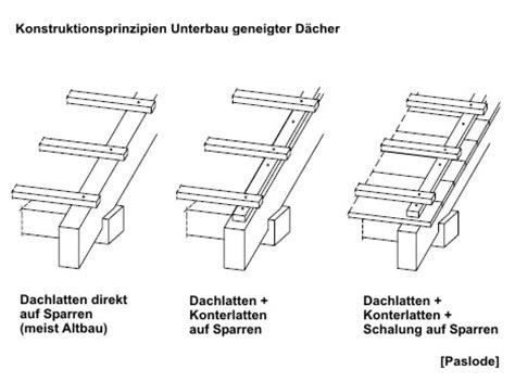 Bitumenwellplatten Ohne Konterlattung by Harzerstatik De Thema Anzeigen Dachlattung Mit Konterlatte