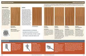 columbia forest products publishes new hardwood plywood