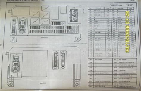 1999 yamaha zuma wiring diagram yamaha zuma starter wiring