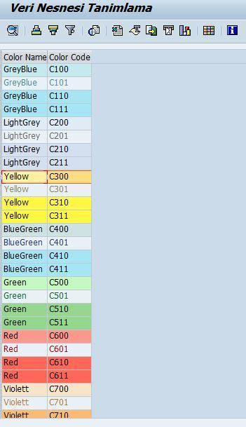 slis layout alv abap alv row color satır renklendirme fahri d 246 nmez