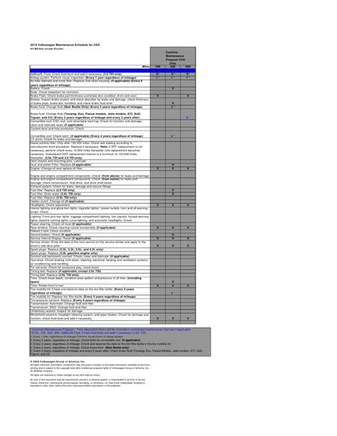 Volkswagen Passat Maintenance Schedule by Vw Carefree Maintenance Program Schedule