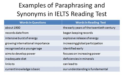 ielts reading strategies the ultimate guide with tips and tricks on how to get a target band score of 8 0 in 10 minutes a day books ielts reading sentence completion tips and strategy