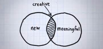 Ways to boost creative thinking the creative business blogthe