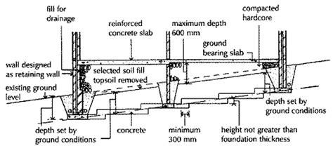 design application of raft foundation by j a hemsley civil construction tips december 2010