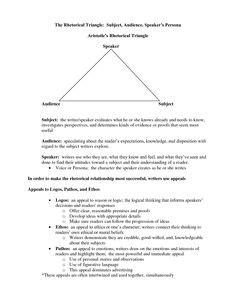 Letter From Birmingham Soapstone - rhetorical triangle ethos pathos logos education