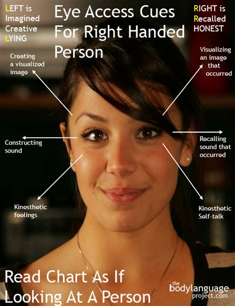 pattern of body language eye patterns the only book on body language that