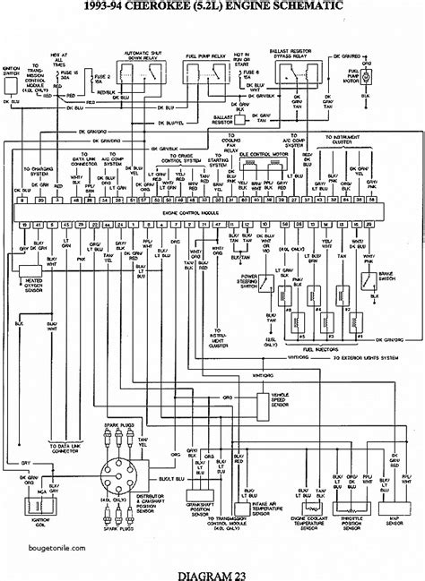 xj wiring diagram pdf wiring diagram