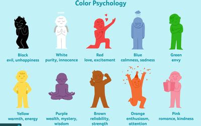 what factor affects the color of a blue in color psychology impact on mood