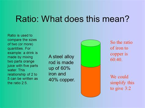 what does water mean what does water mean be able to divide a quantity into a given ratio ppt download