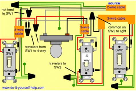 4 way switch wiring diagram light middle 3 wire light