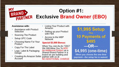 Wso Bo Mba Or Msf by Diane My Brand Partner Label Profits