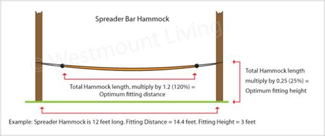 how to hang up a hammock in your room how to hang a hammock westmount living