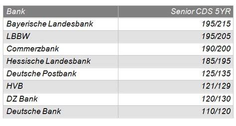 cds spreads banken das damoklesschwert eines zusammenbruchs des finanzsystems