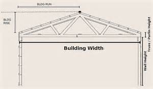 Common Pole Barn Sizes Roof Pitch Interactive Tools 187 Roof Pitch Calculator