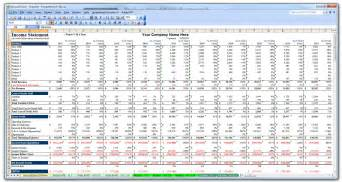 how to create an effective financial business plan