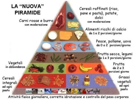 corretta alimentazione settimanale tenersi in forma con la piramide alimentare mediterranea
