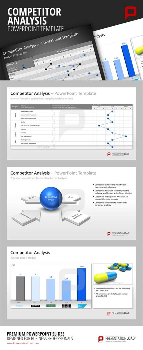 86 Best Business Strategy Powerpoint Templates Images On Pinterest Competitor Analysis Ppt Template