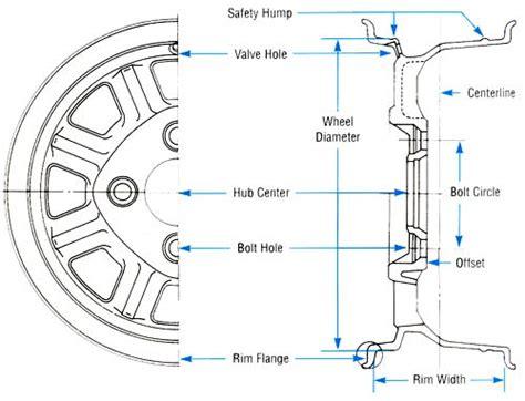 wheel dimensions diagram basic wheel information