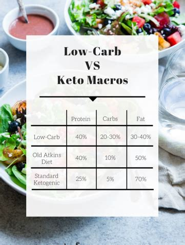 Detoxing Carbs Keto by Sugar Free Naturally Sweetened Fabulous Meals For A