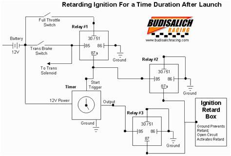 luvtruckcom information