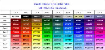 color hex numbers html color chart websafe original 81 colors vaughn s