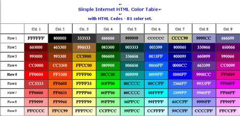 hexidecimal colors html hexadecimal color chart below is a printable gif