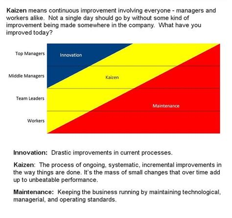 true kaizen management s in improving work climate and culture books kaizen flag kaizen flags and kaizen
