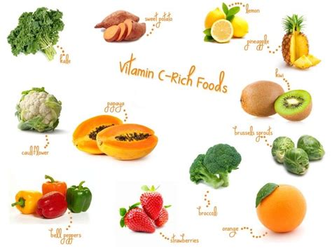 7 Delicious Foods With Vitamin C by Fucoidan The Optimal Solution For Protecting You Against