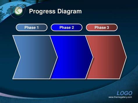 pengertian layout classroom pengertian tentang makna teori pendekatannya
