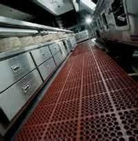 Commercial Restaurant Floor Mats Safety Pressure Mats Floor Mats