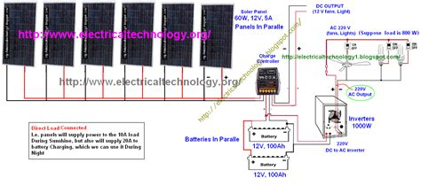 solar power no battery wiring diagram solar free engine