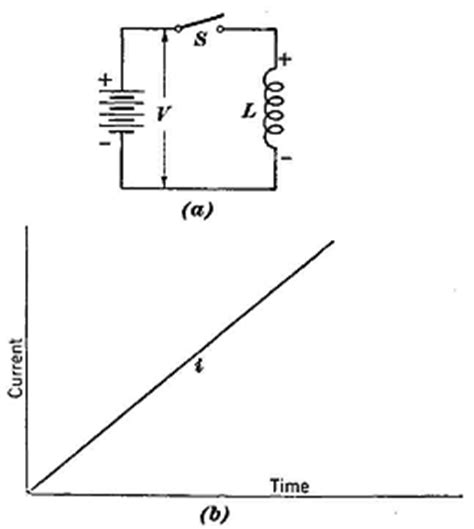 transistor c6090 substituto transistor substituto do c6090 15 images transients in an inductor 28 images application c