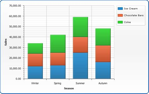 excel data layout for stacked bar chart stacked bar chart 100 stacked bar chart format microsoft