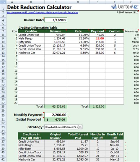 Snowball Calculator Spreadsheet by 28 Snowball Budget Spreadsheet Debt Snowball Worksheet