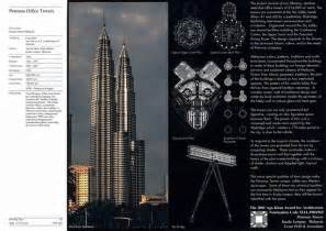 Program For Floor Plans petronas office towers presentation panel with project