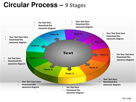 process powerpoint template 9 stages circular process powerpoint templates