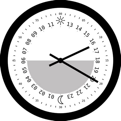 simple clock clock face printable activity shelter